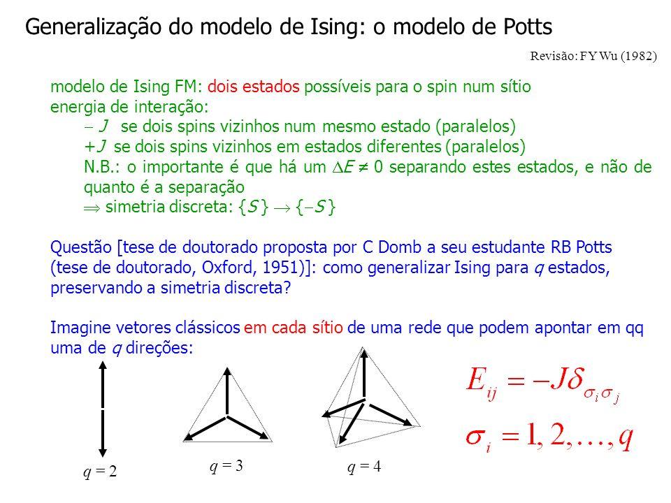 Generalização do modelo de Ising: o modelo de Potts