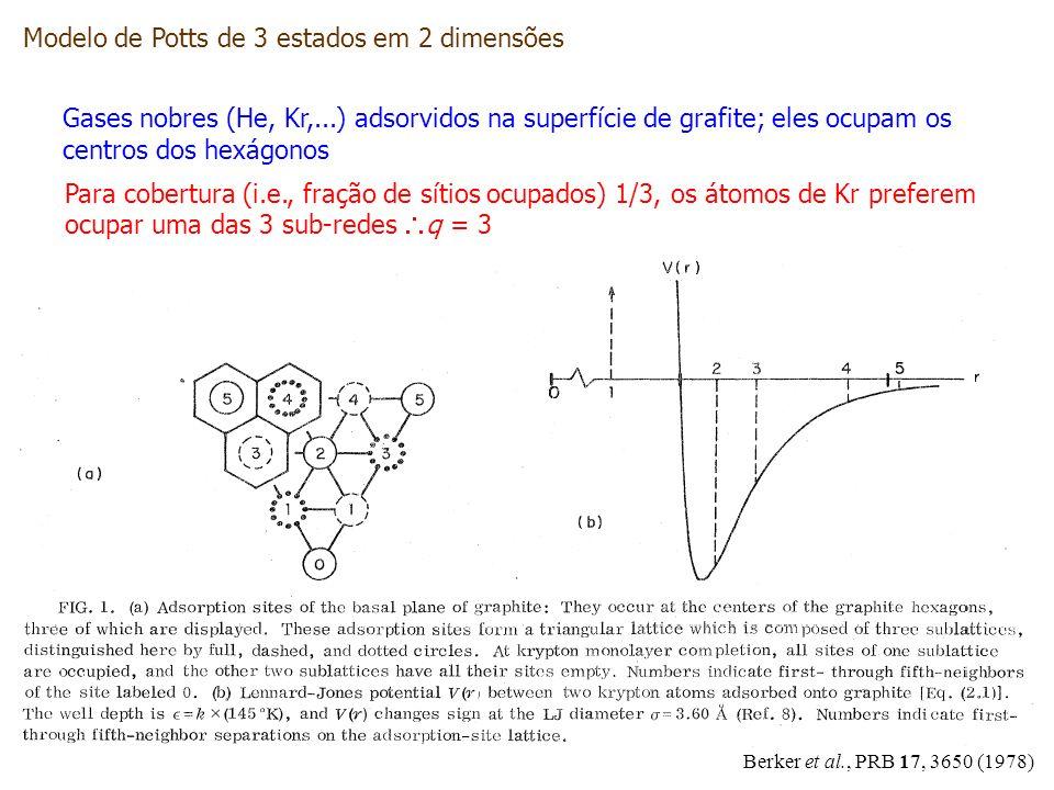 Modelo de Potts de 3 estados em 2 dimensões