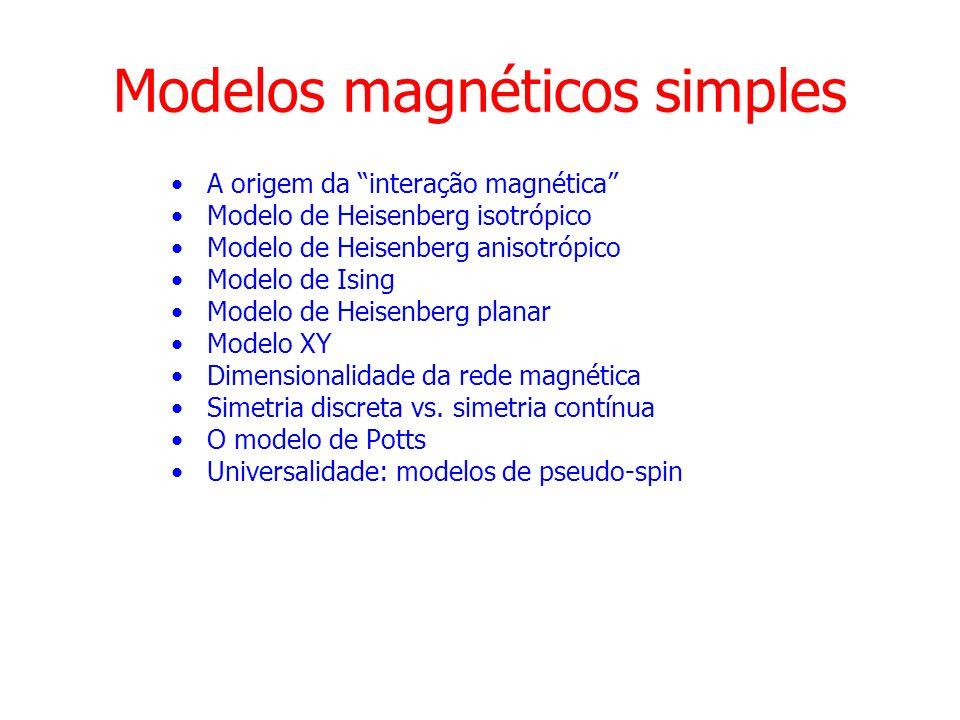 Modelos magnéticos simples