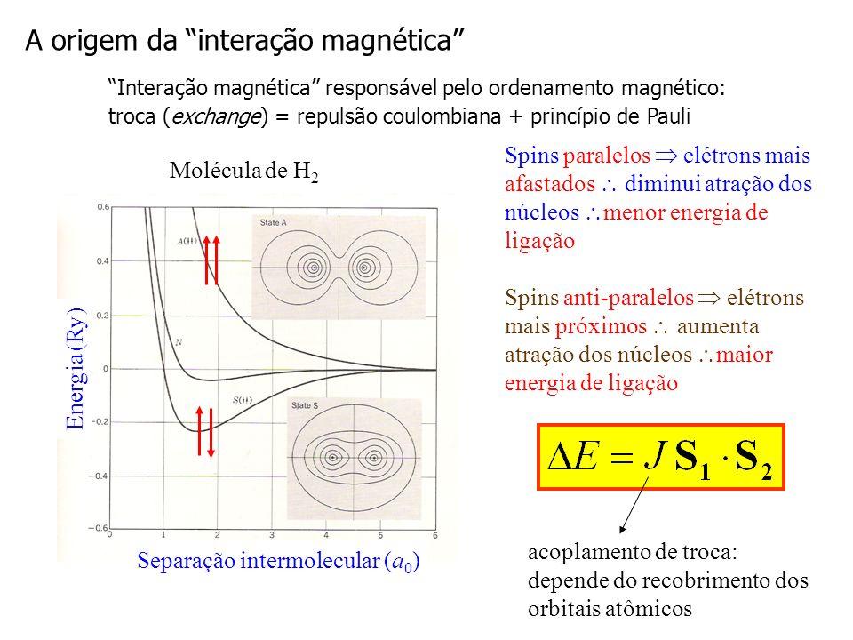 A origem da interação magnética