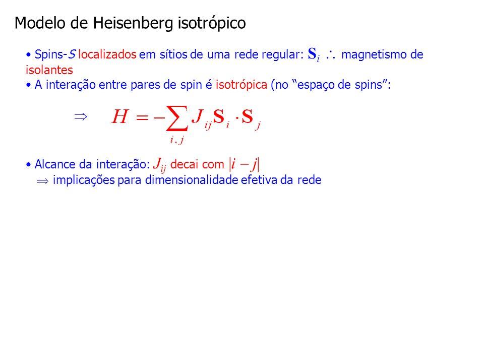 Modelo de Heisenberg isotrópico