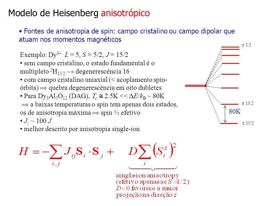 Modelo de Heisenberg anisotrópico
