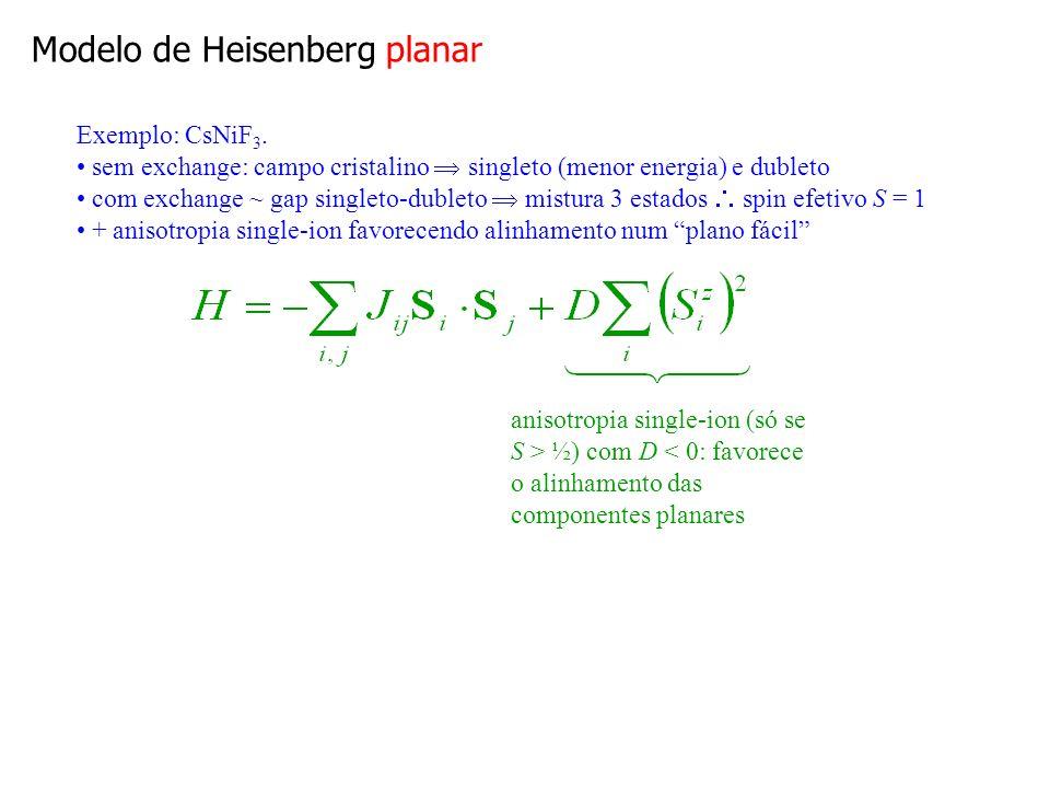 Modelo de Heisenberg planar