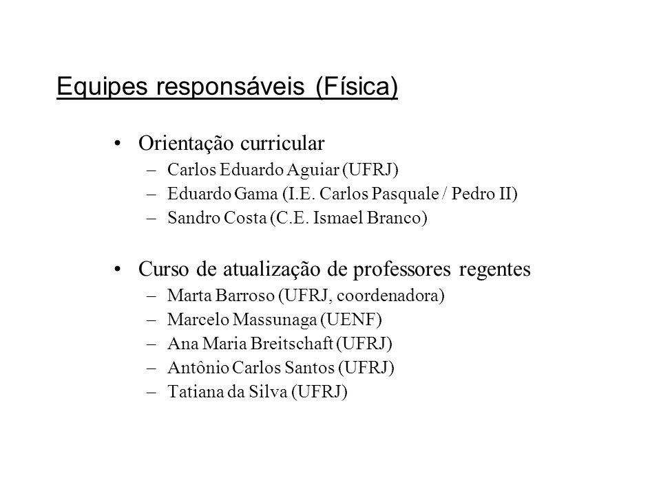 Equipes responsáveis (Física)