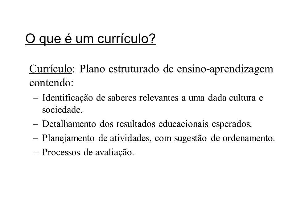 O que é um currículo Currículo: Plano estruturado de ensino-aprendizagem contendo: