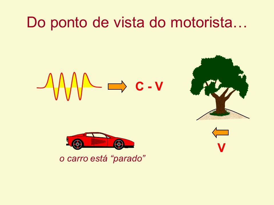 Do ponto de vista do motorista…