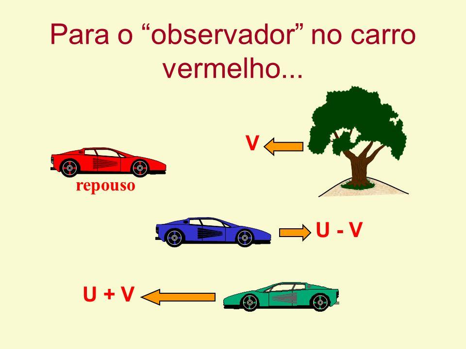 Para o observador no carro vermelho...