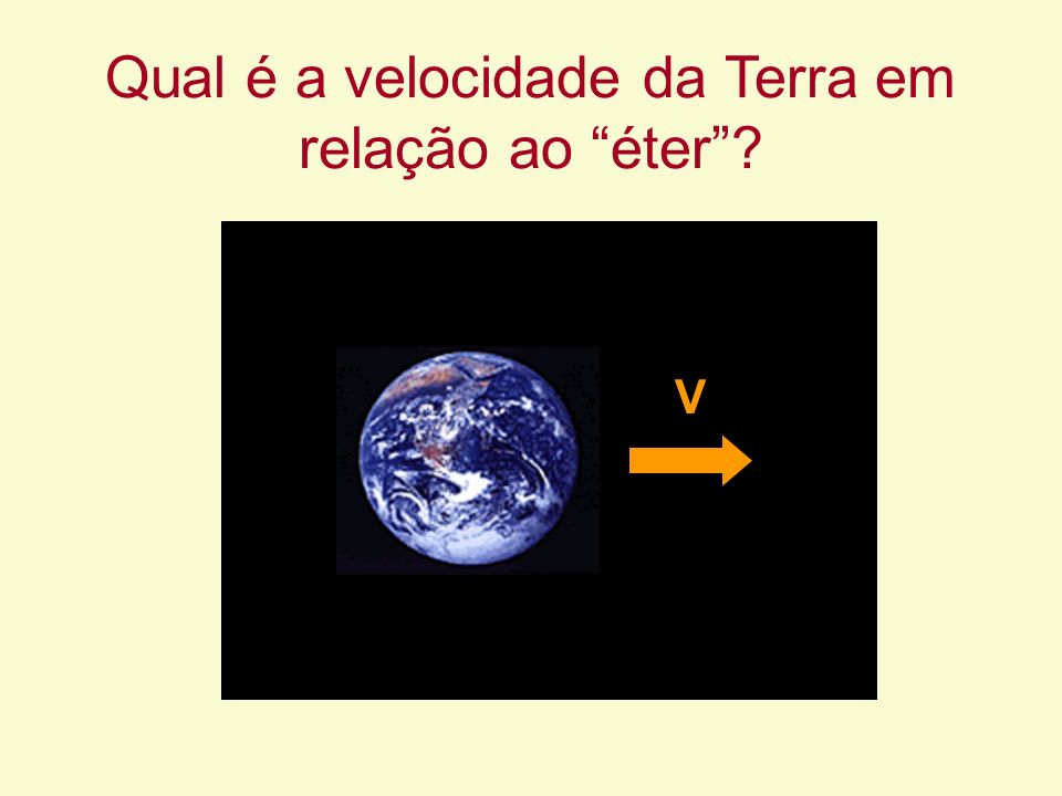 Qual é a velocidade da Terra em relação ao éter