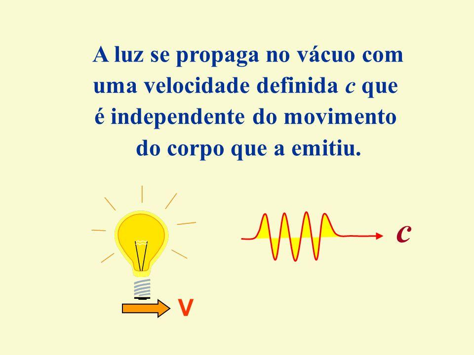 c A luz se propaga no vácuo com uma velocidade definida c que