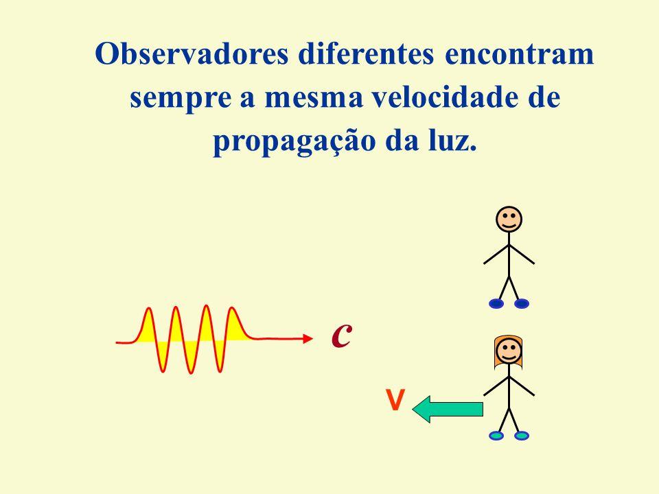 Observadores diferentes encontram sempre a mesma velocidade de