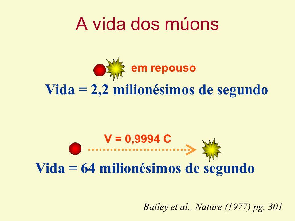 Vida = 2,2 milionésimos de segundo Vida = 64 milionésimos de segundo