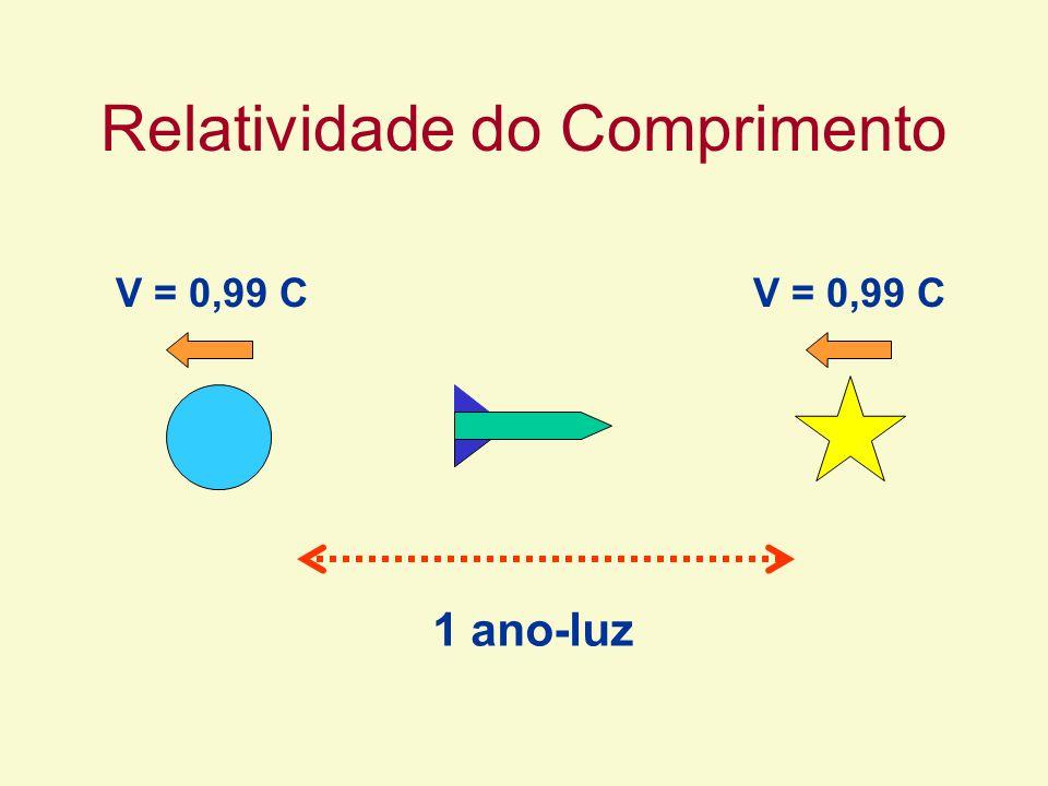 Relatividade do Comprimento
