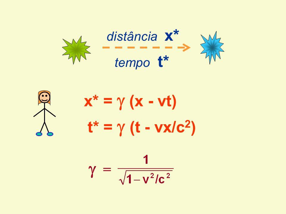 tempo t* distância x* x* =  (x - vt) t* =  (t - vx/c2)  =
