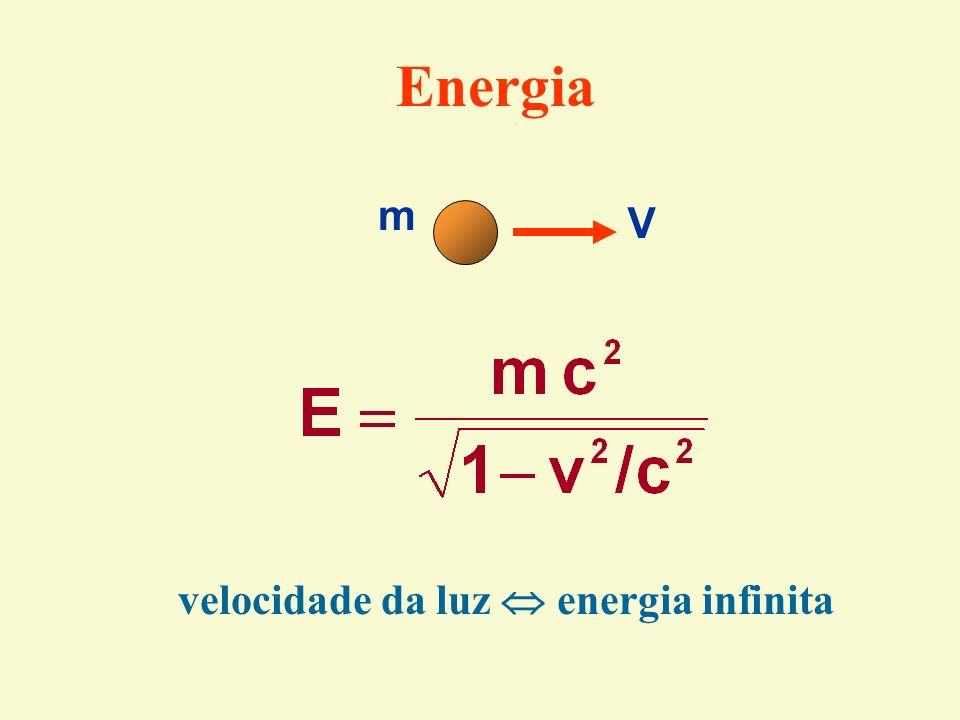 velocidade da luz  energia infinita