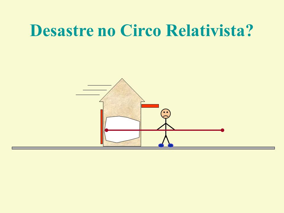 Desastre no Circo Relativista