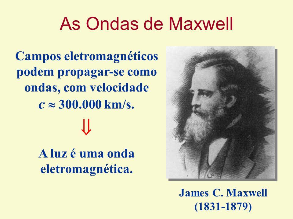 Campos eletromagnéticos podem propagar-se como