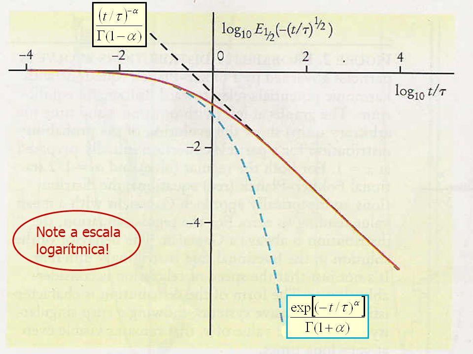 Note a escala logarítmica!