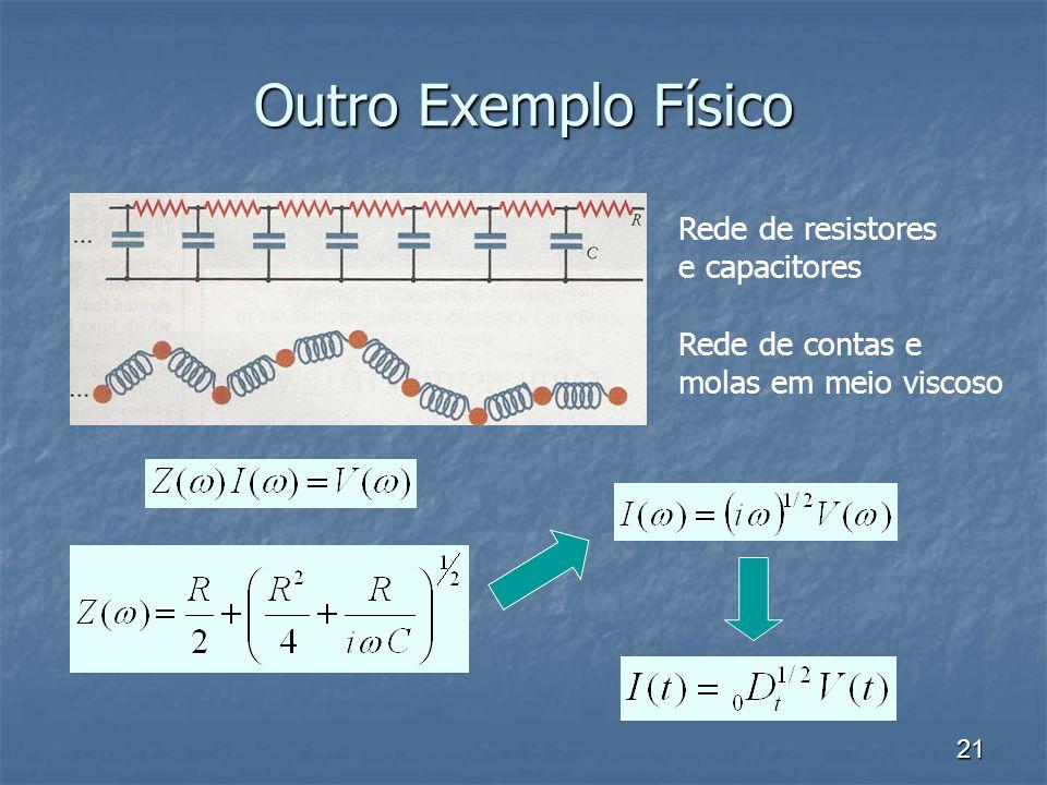 Outro Exemplo Físico Rede de resistores e capacitores