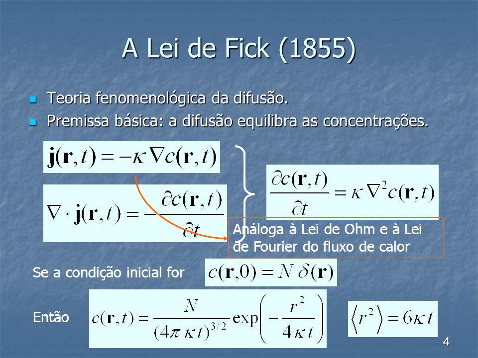 A Lei de Fick (1855) Teoria fenomenológica da difusão.