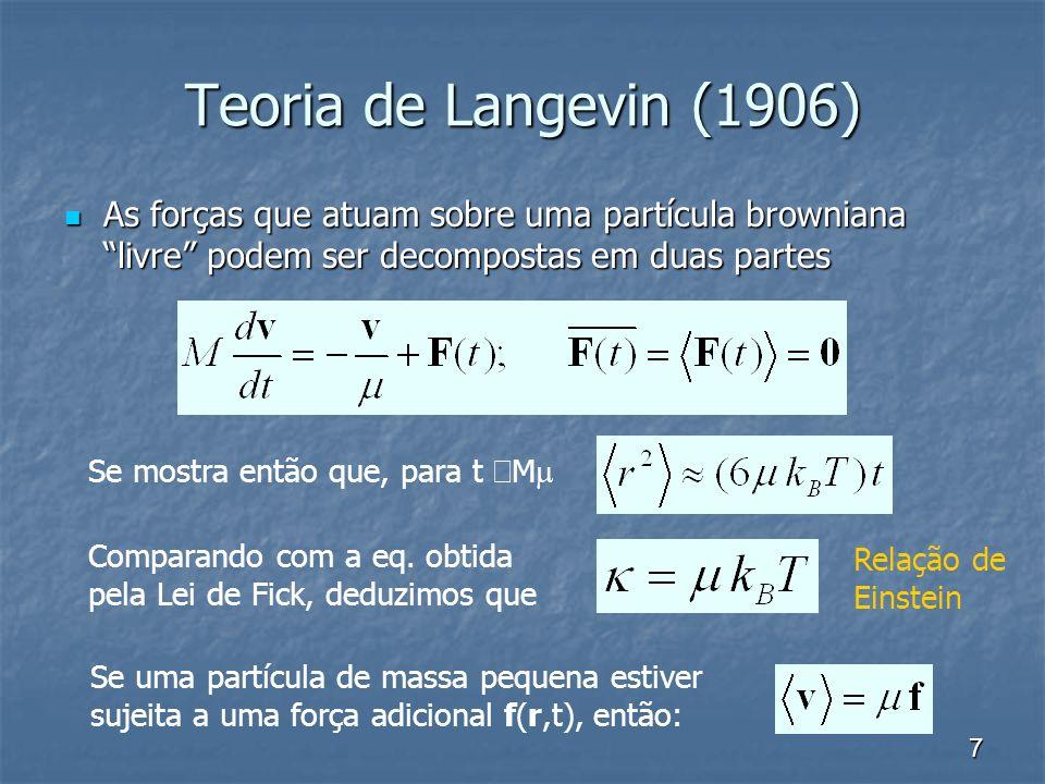 Teoria de Langevin (1906) As forças que atuam sobre uma partícula browniana livre podem ser decompostas em duas partes.
