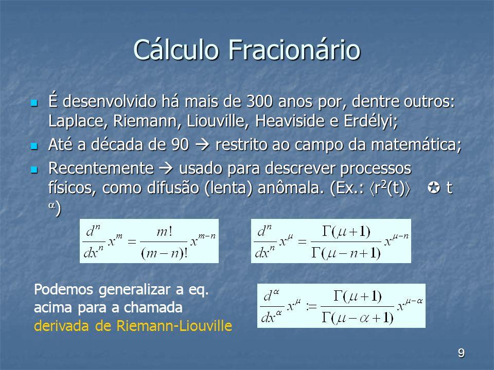 Cálculo Fracionário É desenvolvido há mais de 300 anos por, dentre outros: Laplace, Riemann, Liouville, Heaviside e Erdélyi;