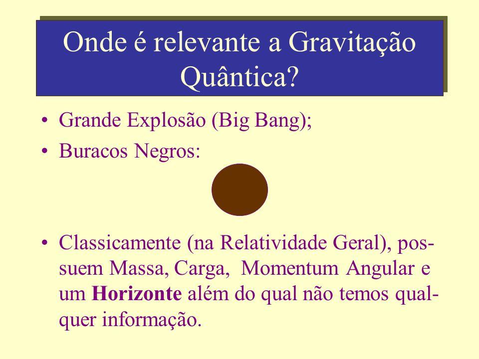 Onde é relevante a Gravitação Quântica