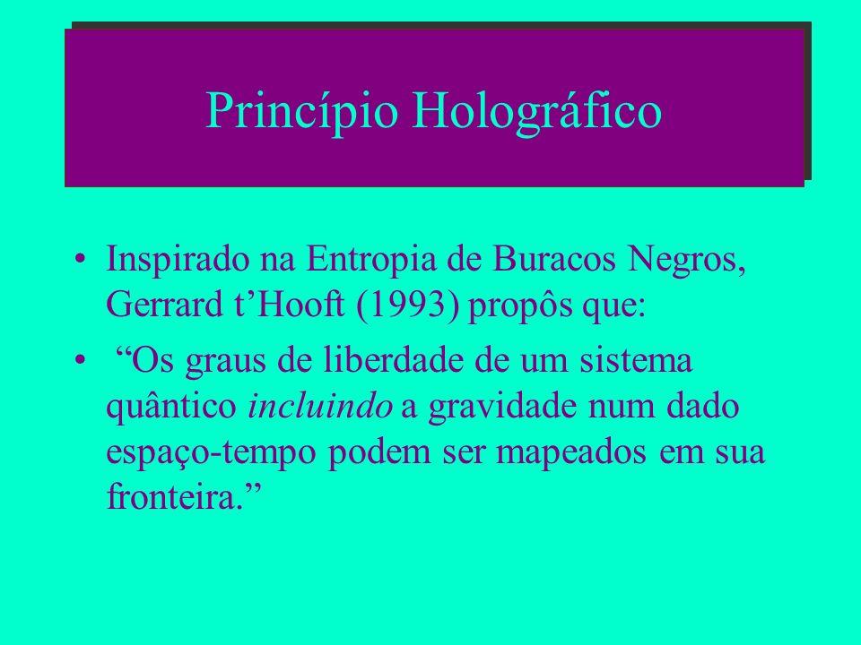 Princípio Holográfico