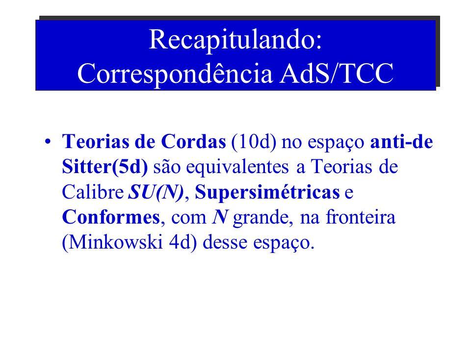 Recapitulando: Correspondência AdS/TCC