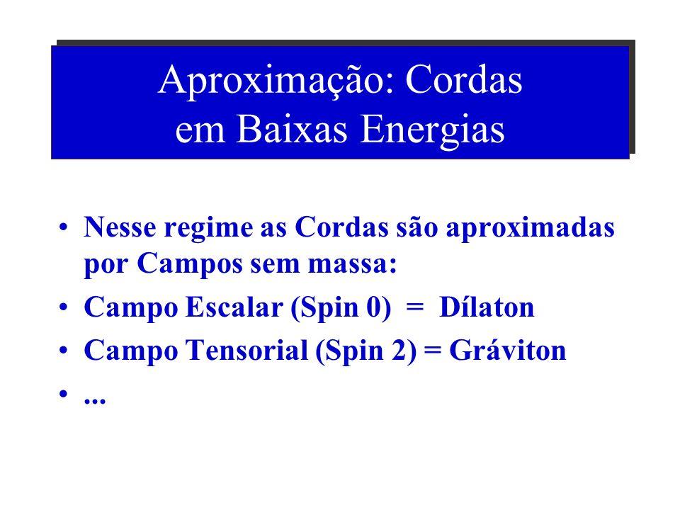 Aproximação: Cordas em Baixas Energias