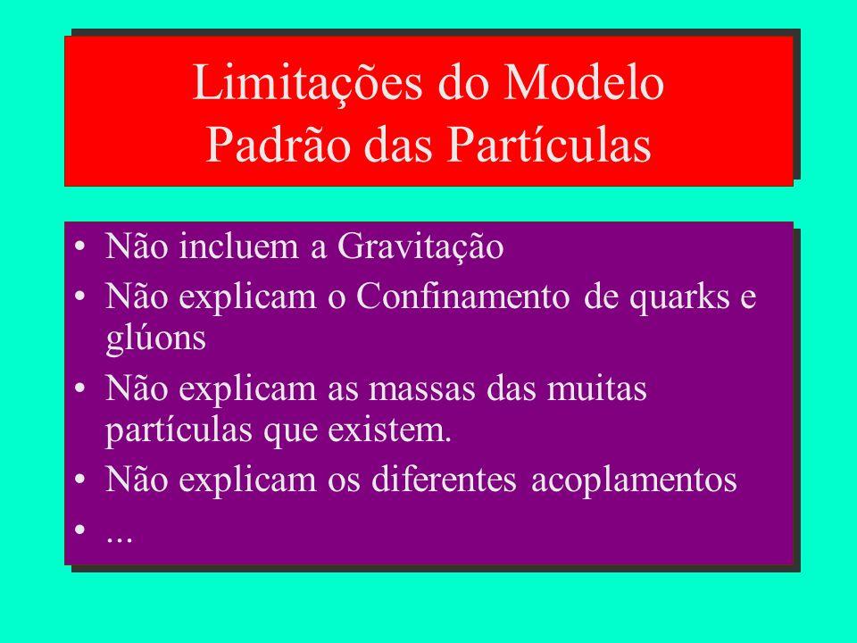 Limitações do Modelo Padrão das Partículas