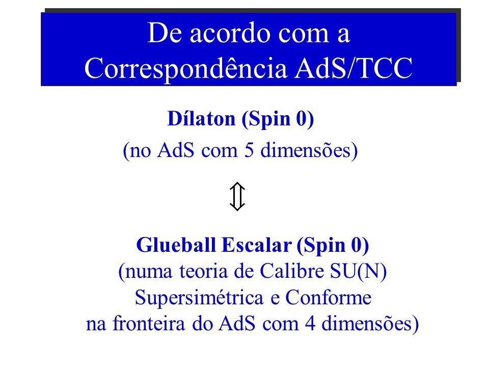De acordo com a Correspondência AdS/TCC