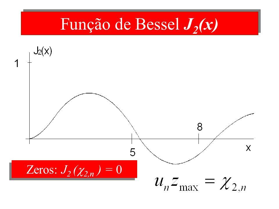 Função de Bessel J2(x) Zeros: J2 (2,n ) = 0