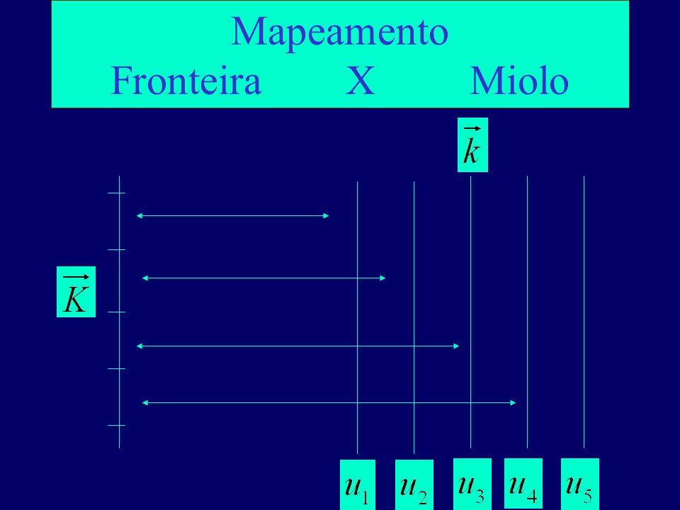 Mapeamento Fronteira X Miolo