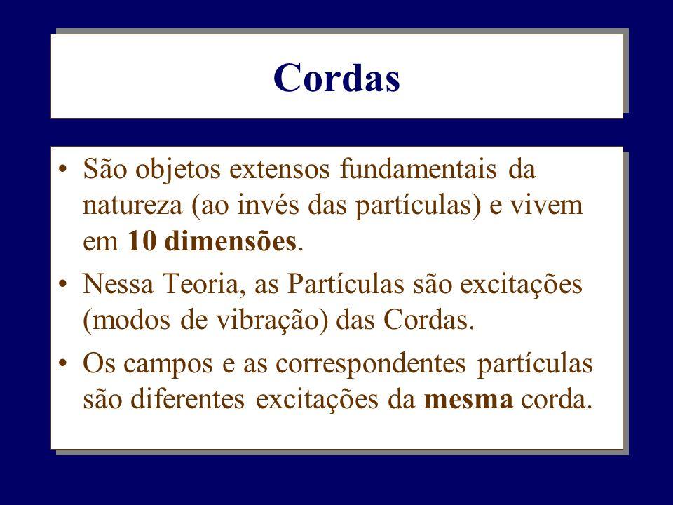 Cordas São objetos extensos fundamentais da natureza (ao invés das partículas) e vivem em 10 dimensões.