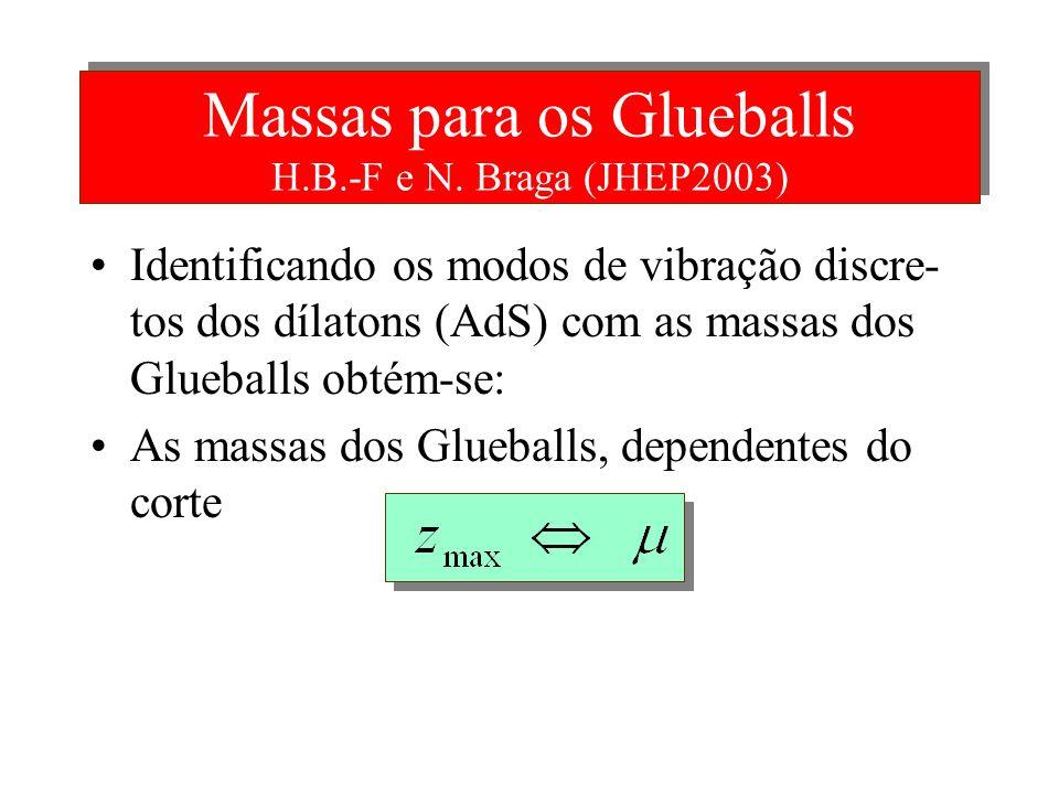 Massas para os Glueballs H.B.-F e N. Braga (JHEP2003)