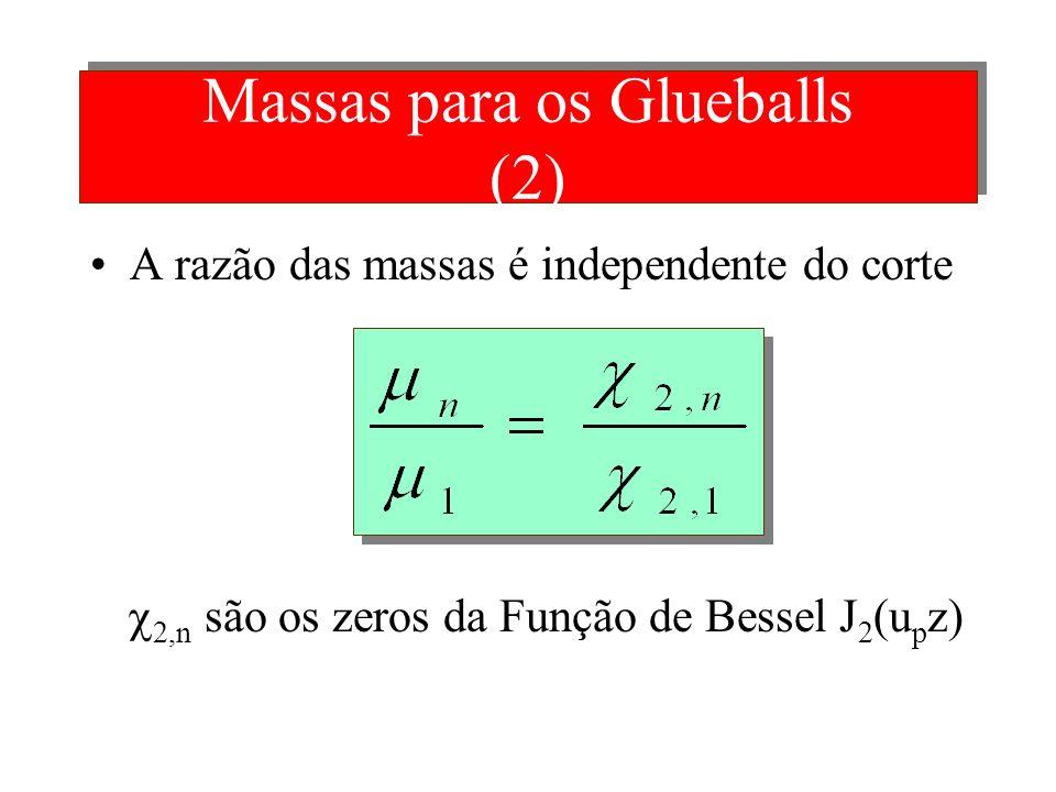 Massas para os Glueballs (2)
