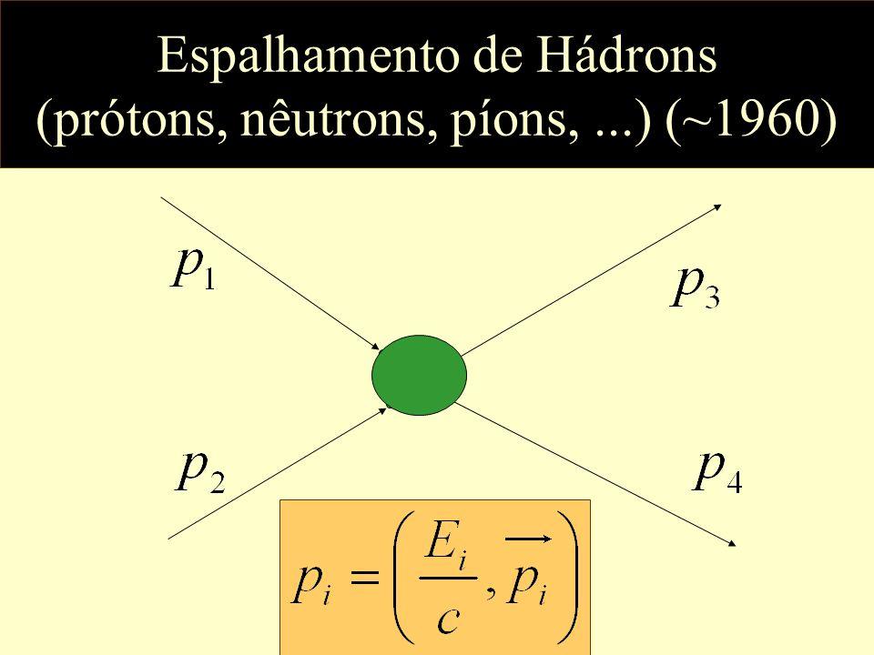 Espalhamento de Hádrons (prótons, nêutrons, píons, ...) (~1960)