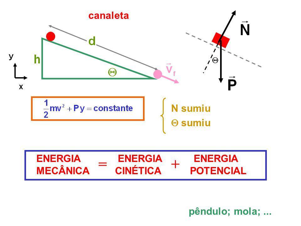= + canaleta N sumiu  sumiu ENERGIA ENERGIA ENERGIA