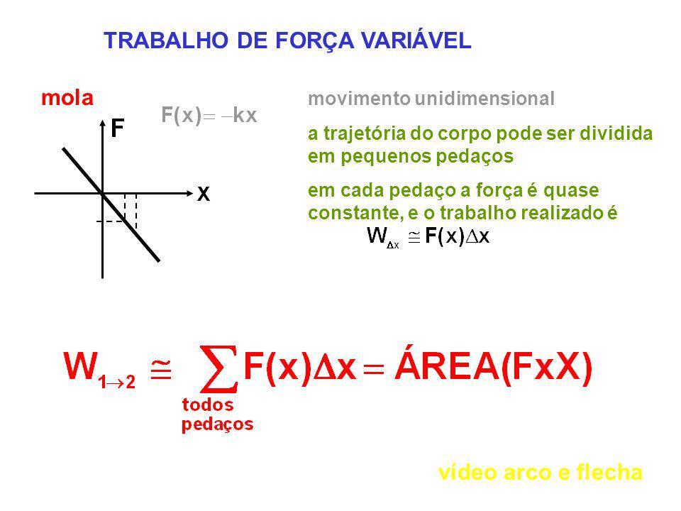 TRABALHO DE FORÇA VARIÁVEL