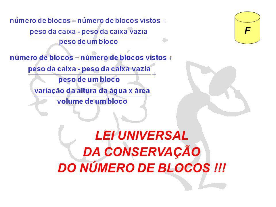LEI UNIVERSAL DA CONSERVAÇÃO DO NÚMERO DE BLOCOS !!!