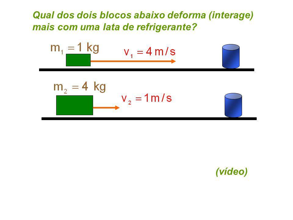 Qual dos dois blocos abaixo deforma (interage) mais com uma lata de refrigerante