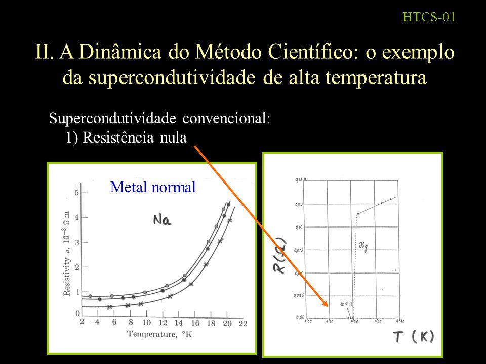 II. A Dinâmica do Método Científico: o exemplo