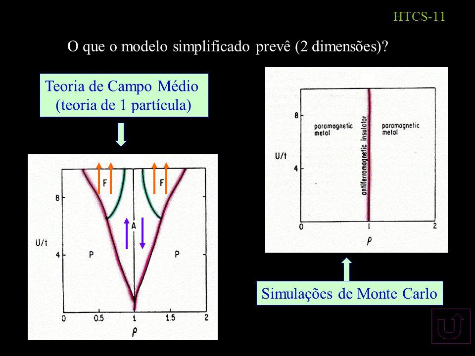 O que o modelo simplificado prevê (2 dimensões)