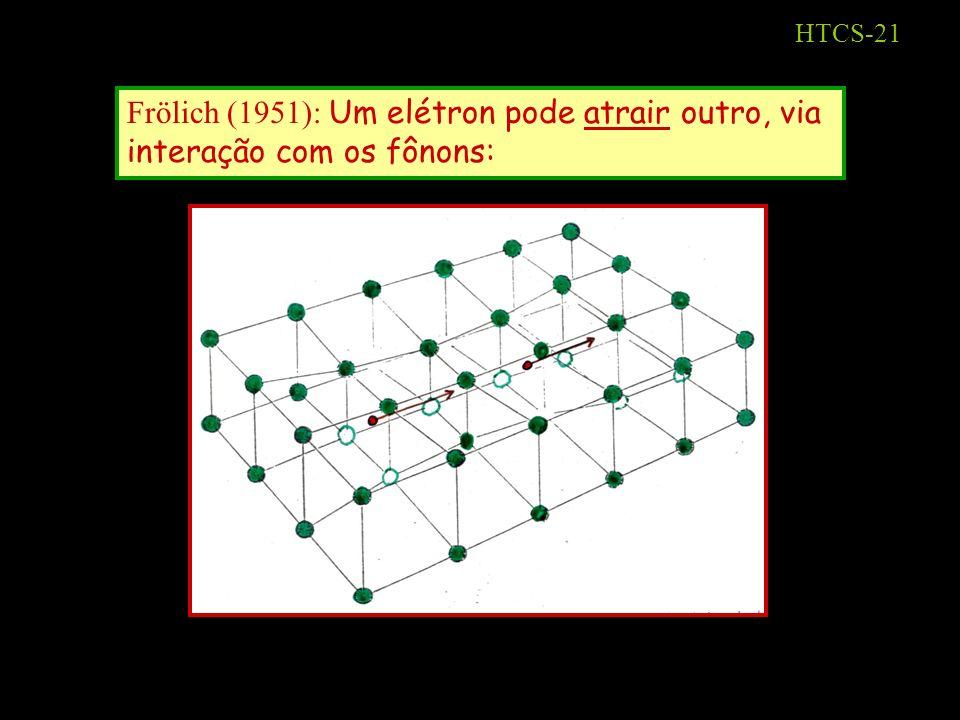 Frölich (1951): Um elétron pode atrair outro, via