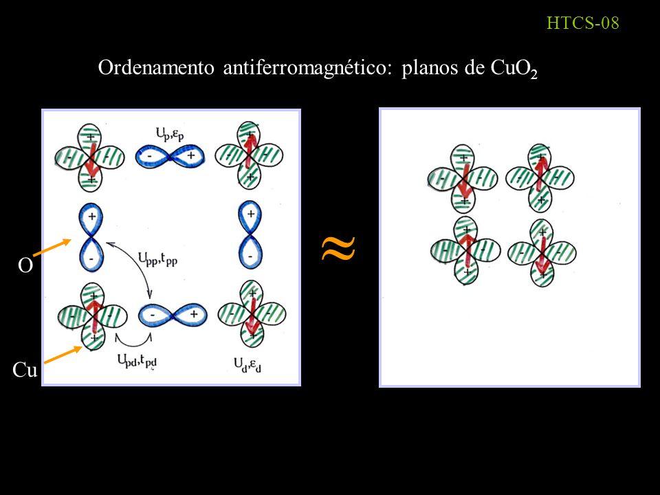 HTCS-08 Ordenamento antiferromagnético: planos de CuO2  O Cu