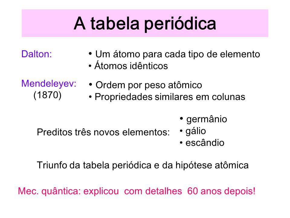 A tabela periódica Um átomo para cada tipo de elemento