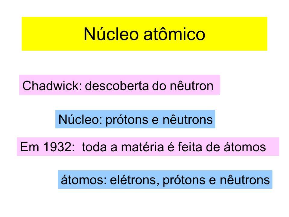 Núcleo atômico Chadwick: descoberta do nêutron