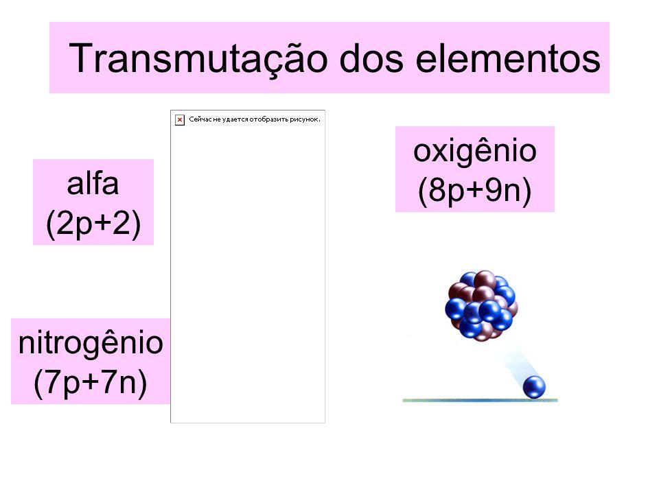 Transmutação dos elementos