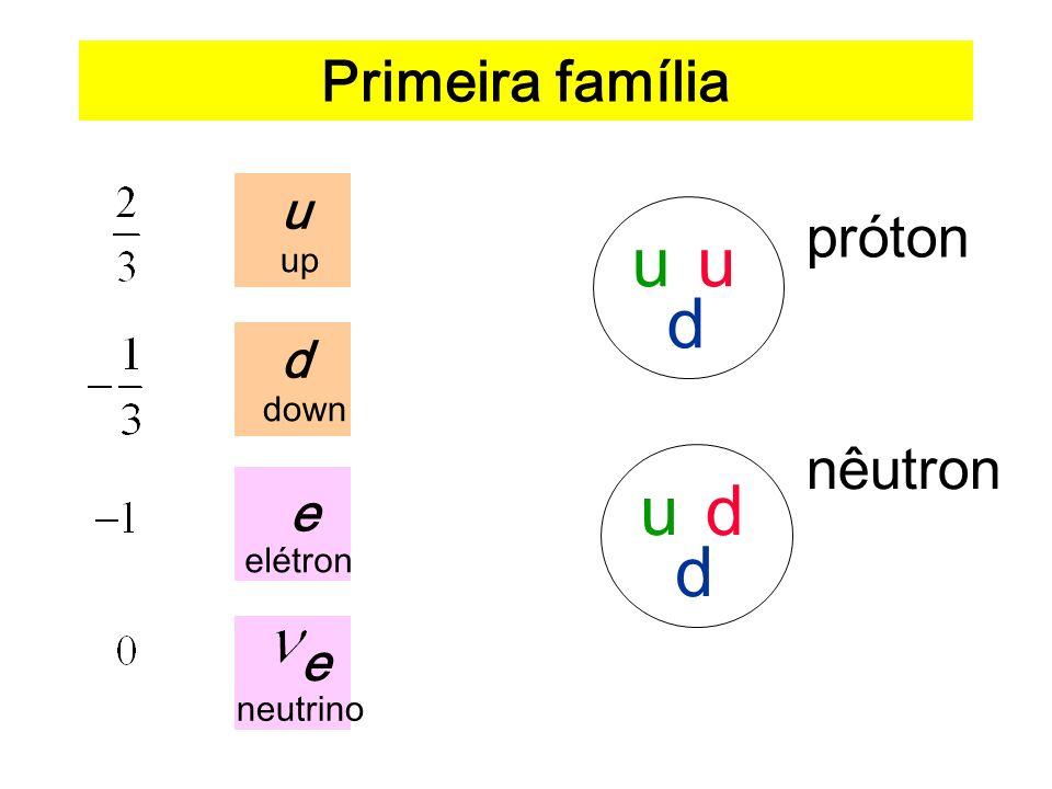 Primeira família u up d down elétron neutrino e u d próton nêutron u d
