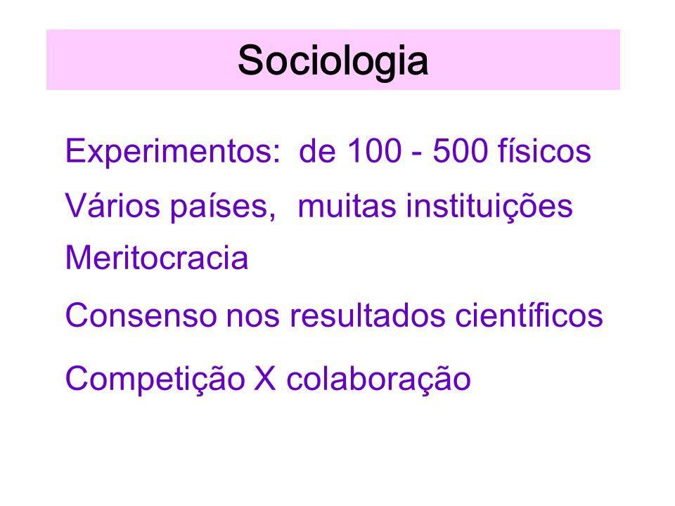 Sociologia Experimentos: de 100 - 500 físicos